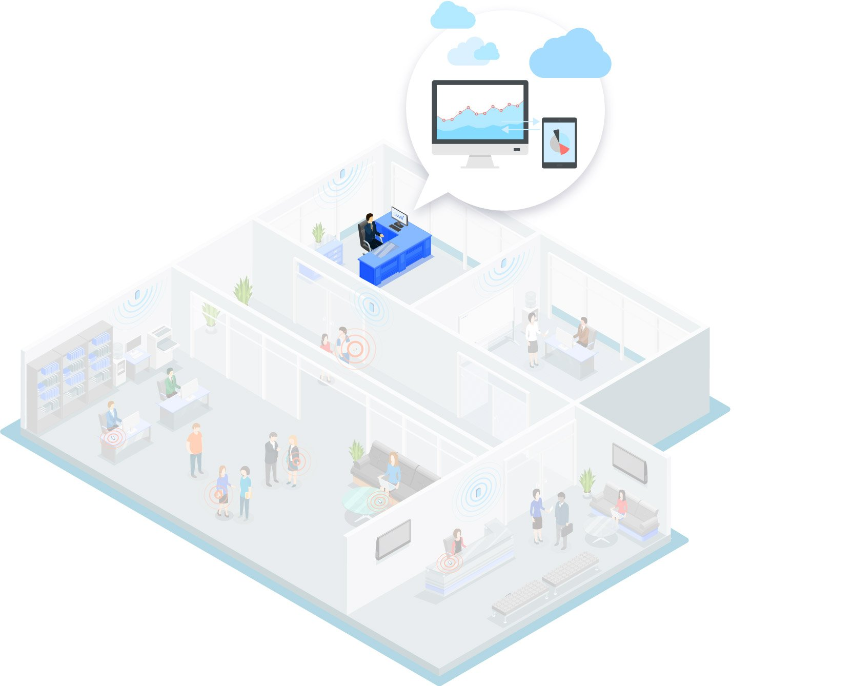 The all-in-one indoor location platform